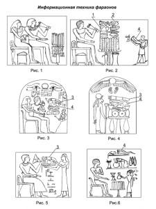 техника фараонов